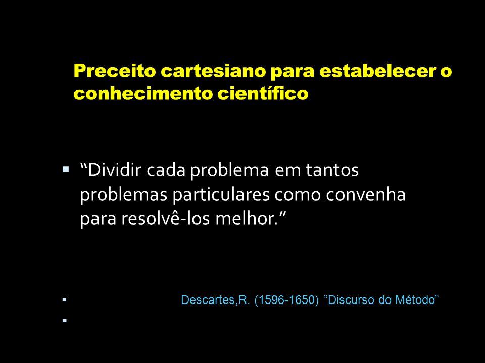 Preceito cartesiano para estabelecer o conhecimento científico  Dividir cada problema em tantos problemas particulares como convenha para resolvê-los melhor.  Descartes,R.
