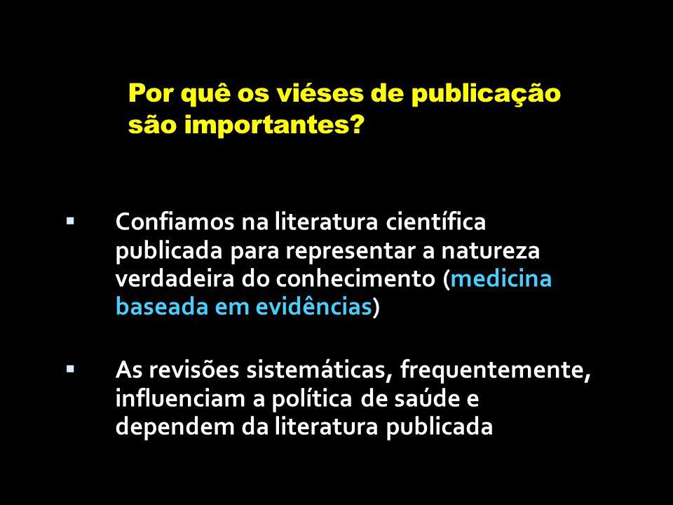 Por quê os viéses de publicação são importantes?  Confiamos na literatura científica publicada para representar a natureza verdadeira do conhecimento