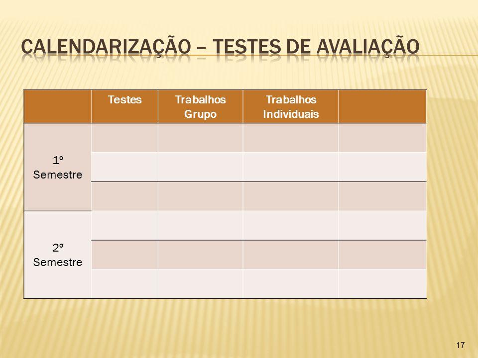 TestesTrabalhos Grupo Trabalhos Individuais 1º Semestre 2º Semestre 17