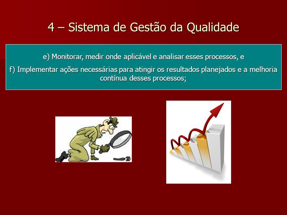 4 – Sistema de Gestão da Qualidade e) Monitorar, medir onde aplicável e analisar esses processos, e f) Implementar ações necessárias para atingir os resultados planejados e a melhoria contínua desses processos;