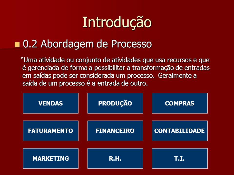 0.2 Abordagem de Processo 0.2 Abordagem de Processo Introdução Uma atividade ou conjunto de atividades que usa recursos e que é gerenciada de forma a possibilitar a transformação de entradas em saídas pode ser considerada um processo.