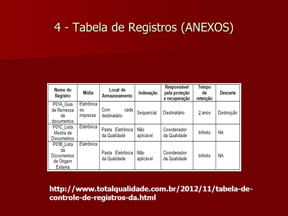 4 - Tabela de Registros (ANEXOS) http://www.totalqualidade.com.br/2012/11/tabela-de- controle-de-registros-da.html