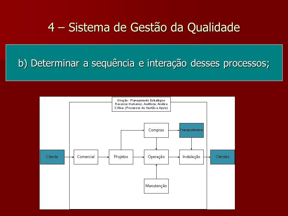 Arquivo e Artigo complementar http://www.totalqualidade.com.br/2011/11/abordagem-de- processos-e-o-diagrama-da.html COD - 122