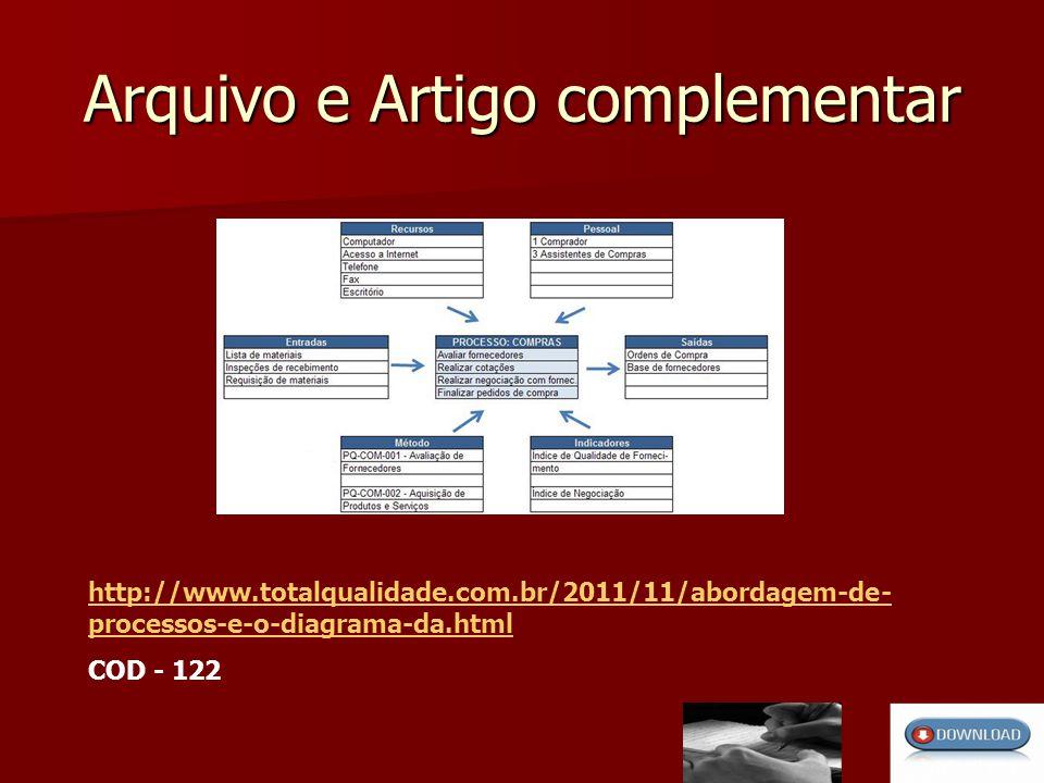 2 – Tenha uma lista mestra com todas as revisões dos documentos Sugestões - Controle de Documentos e Registros