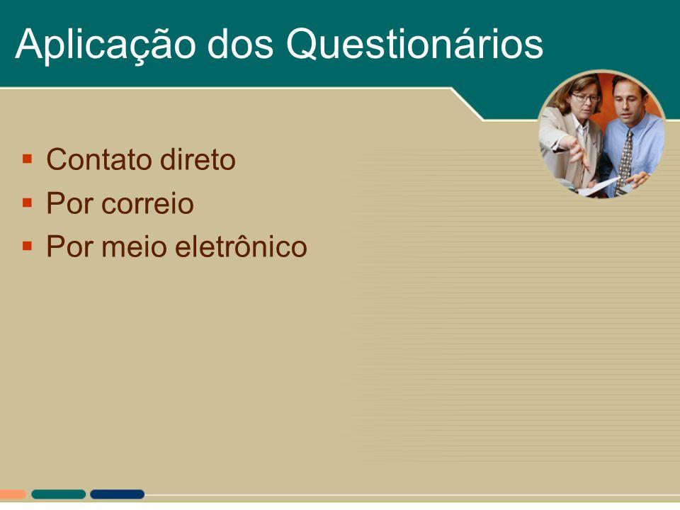Aplicação dos Questionários  Contato direto  Por correio  Por meio eletrônico