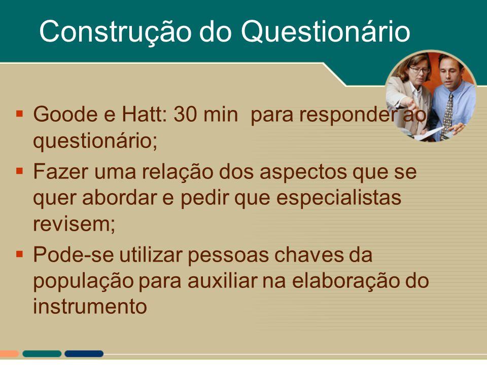 Construção do Questionário  Goode e Hatt: 30 min para responder ao questionário;  Fazer uma relação dos aspectos que se quer abordar e pedir que esp