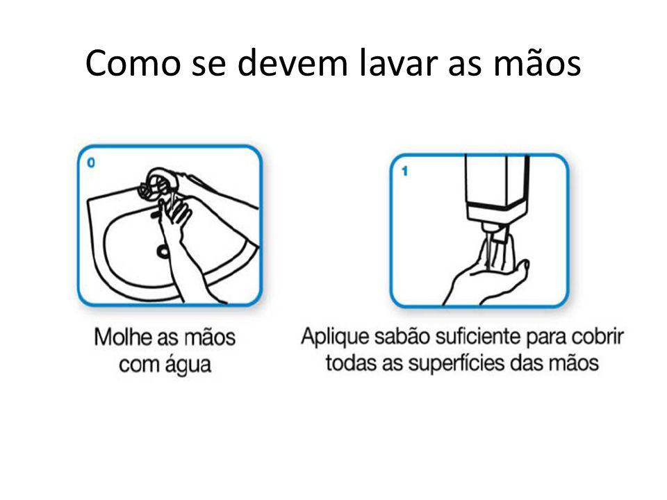 Como se devem lavar as mãos