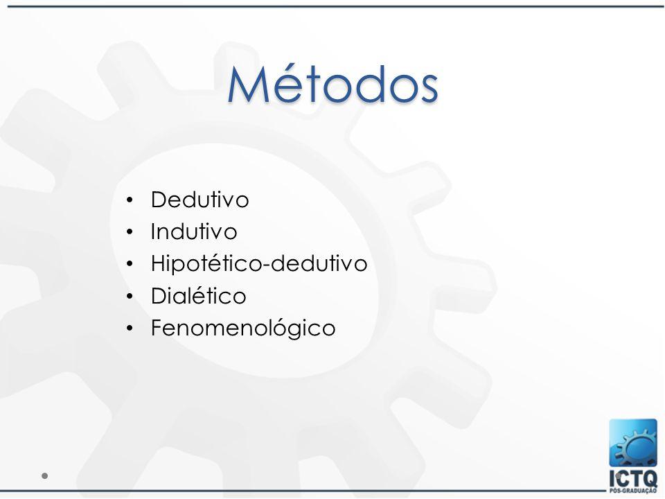 Métodos Dedutivo Indutivo Hipotético-dedutivo Dialético Fenomenológico