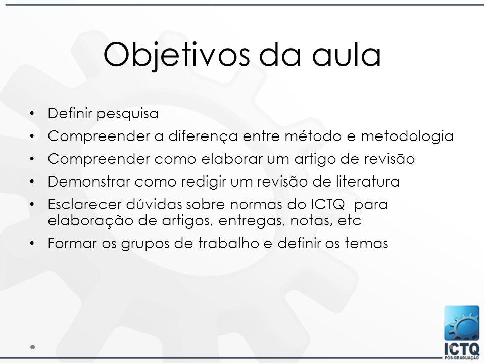 Objetivos da aula Definir pesquisa Compreender a diferença entre método e metodologia Compreender como elaborar um artigo de revisão Demonstrar como r