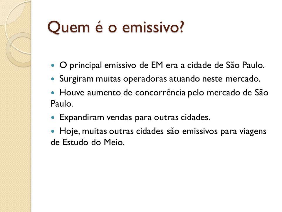 O principal emissivo de EM era a cidade de São Paulo.