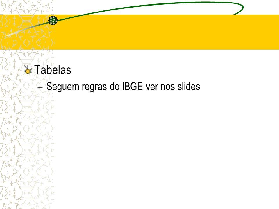 Tabelas –Seguem regras do IBGE ver nos slides