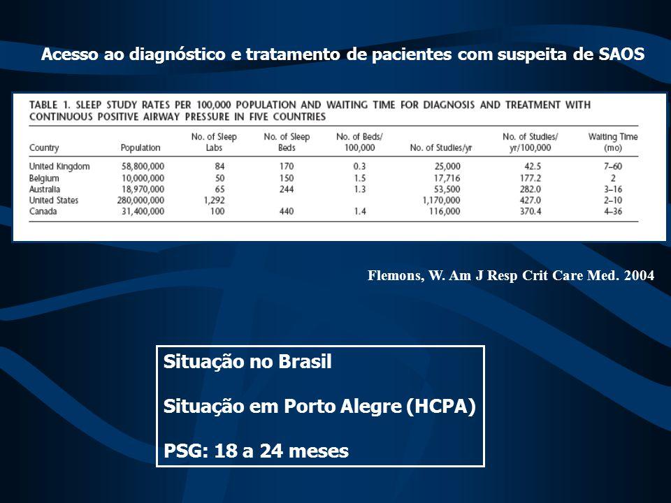 Acesso ao diagnóstico e tratamento de pacientes com suspeita de SAOS Flemons, W. Am J Resp Crit Care Med. 2004 Situação no Brasil Situação em Porto Al