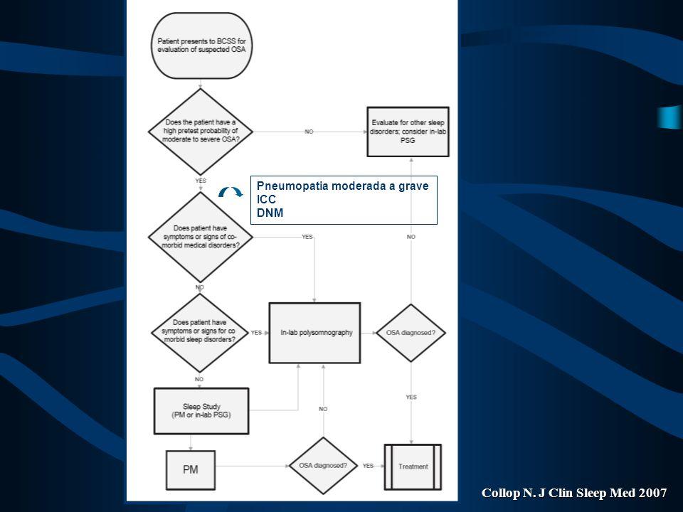 Collop N. J Clin Sleep Med 2007 Pneumopatia moderada a grave ICC DNM