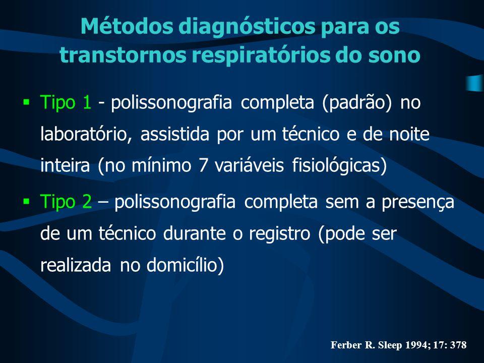 Métodos diagnósticos para os transtornos respiratórios do sono  Tipo 3 – equipamentos que registram de 4 a 7 variáveis fisiológicas com, pelo menos 2 canais respiratórios (fluxo e esforço respiratório), um sinal cardíaco (pulso ou EKG) e saturação da oxihemoglobina por oxímetro de pulso Geralmente não é assistida e pode ser feita no domicílio Ferber R.
