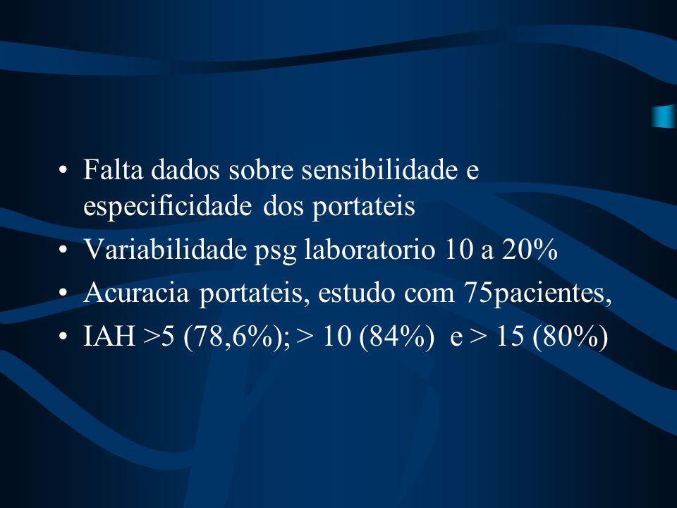 Falta dados sobre sensibilidade e especificidade dos portateis Variabilidade psg laboratorio 10 a 20% Acuracia portateis, estudo com 75pacientes, IAH