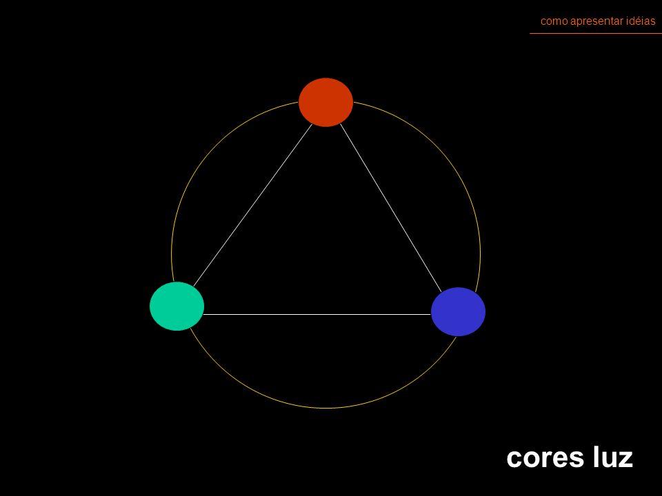 como apresentar idéias cores luz X pigmento