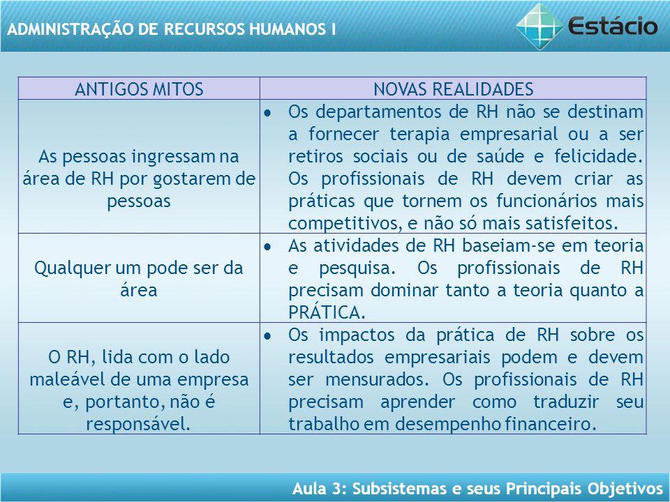 Aula 3: Subsistemas e seus Principais Objetivos ADMINISTRAÇÃO DE RECURSOS HUMANOS I ANTIGOS MITOSNOVAS REALIDADES As pessoas ingressam na área de RH p