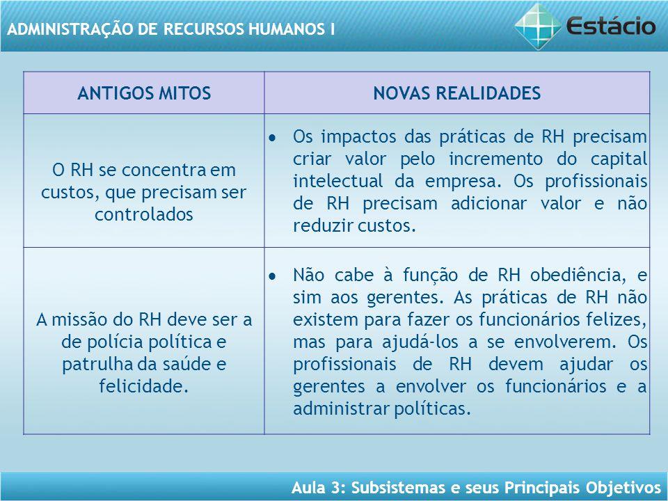 Aula 3: Subsistemas e seus Principais Objetivos ADMINISTRAÇÃO DE RECURSOS HUMANOS I ANTIGOS MITOSNOVAS REALIDADES O RH se concentra em custos, que pre