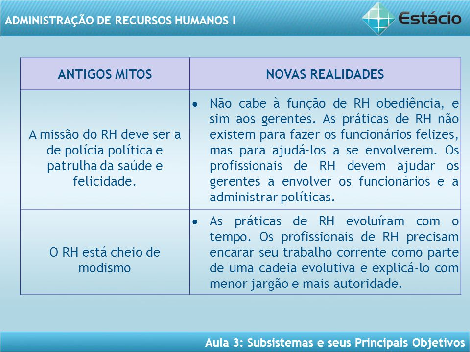 Aula 3: Subsistemas e seus Principais Objetivos ADMINISTRAÇÃO DE RECURSOS HUMANOS I ANTIGOS MITOSNOVAS REALIDADES A missão do RH deve ser a de polícia