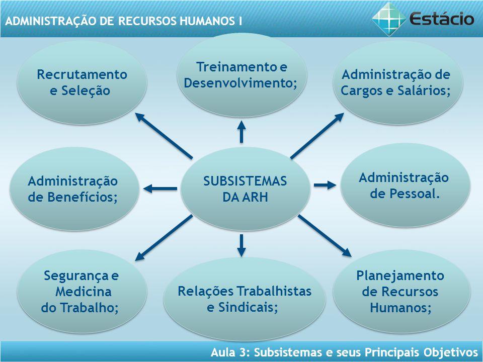 Aula 3: Subsistemas e seus Principais Objetivos ADMINISTRAÇÃO DE RECURSOS HUMANOS I SUBSISTEMAS DA ARH SUBSISTEMAS DA ARH Recrutamento e Seleção Recru