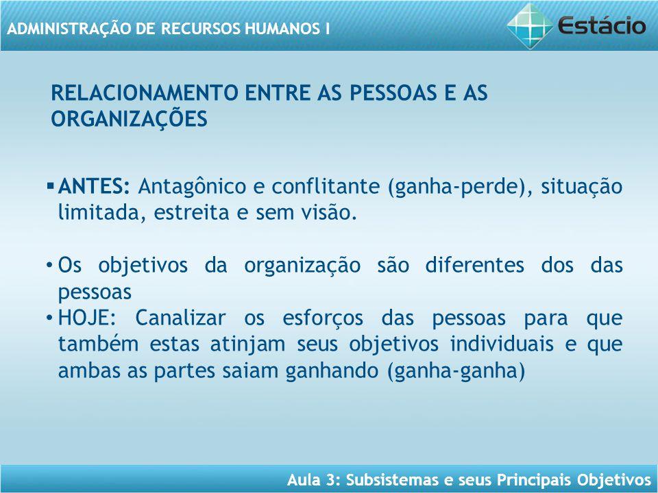 Aula 3: Subsistemas e seus Principais Objetivos ADMINISTRAÇÃO DE RECURSOS HUMANOS I RELACIONAMENTO ENTRE AS PESSOAS E AS ORGANIZAÇÕES  ANTES: Antagôn