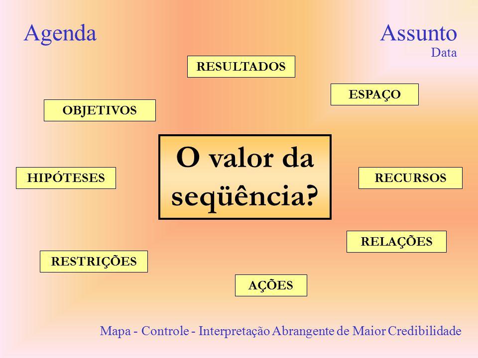 Mapas de Conhecimento Técnica gráfica para anotar e apresentar conceitos e seus relacionamentos Ajudam a desenvolver linguagem comum e a resolver dife