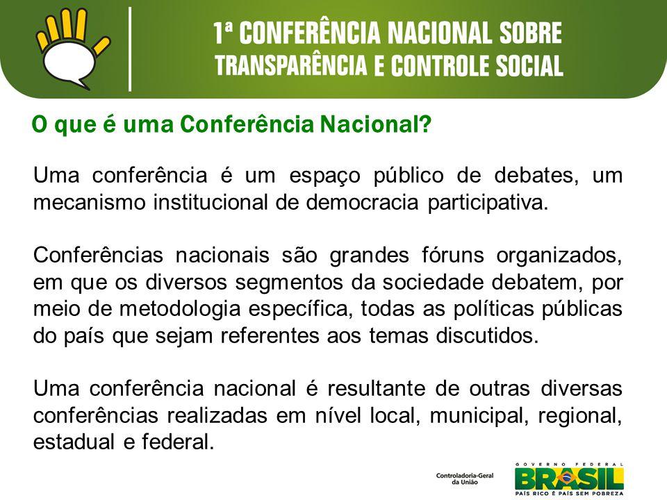 O que é uma Conferência Nacional? Uma conferência é um espaço público de debates, um mecanismo institucional de democracia participativa. Conferências