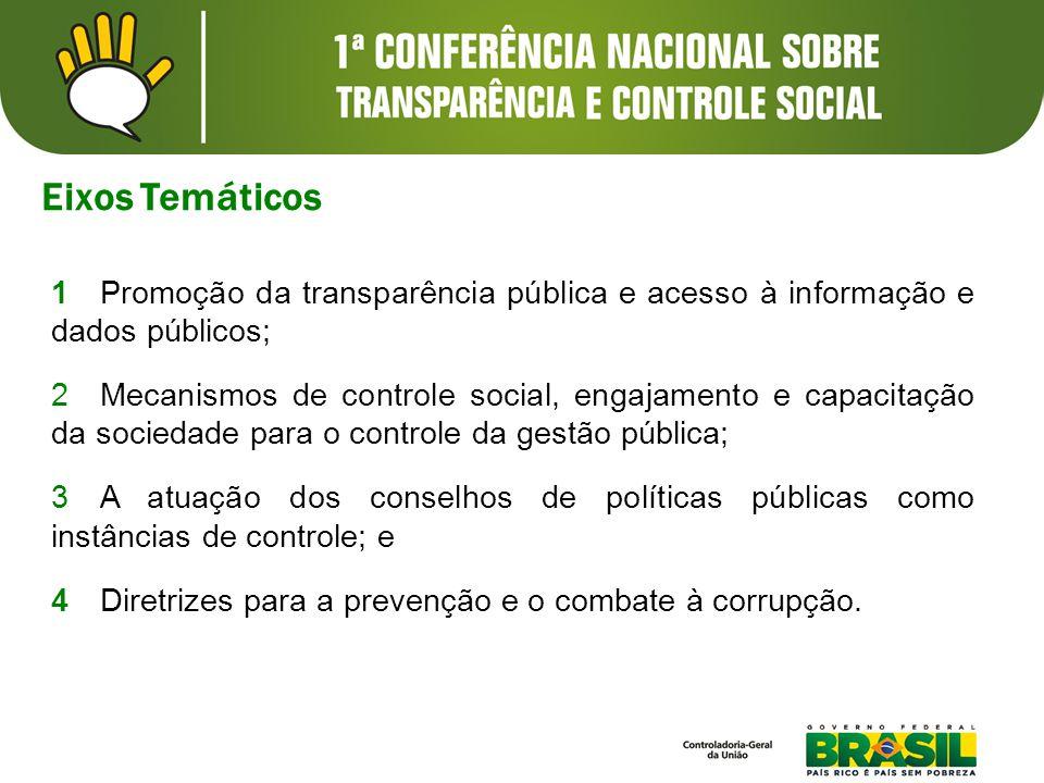 1Promoção da transparência pública e acesso à informação e dados públicos; 2Mecanismos de controle social, engajamento e capacitação da sociedade para