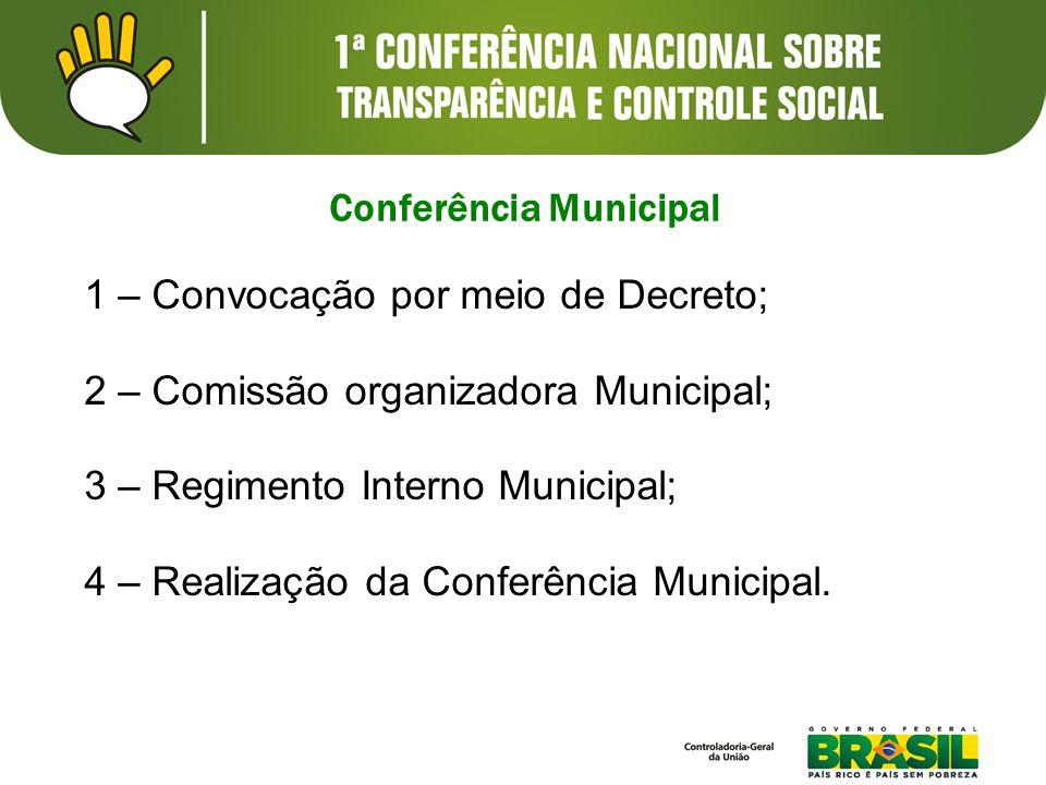 1 – Convocação por meio de Decreto; 2 – Comissão organizadora Municipal; 3 – Regimento Interno Municipal; 4 – Realização da Conferência Municipal.