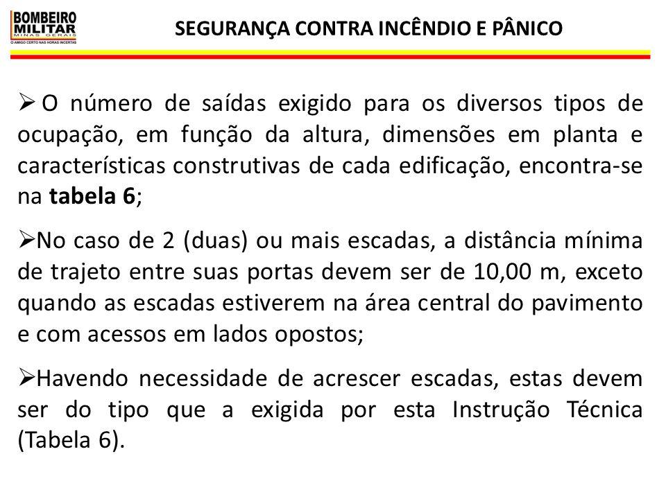 SEGURANÇA CONTRA INCÊNDIO E PÂNICO 33 PORTAS