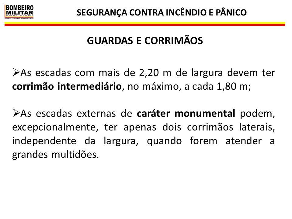 SEGURANÇA CONTRA INCÊNDIO E PÂNICO 66 GUARDAS E CORRIMÃOS