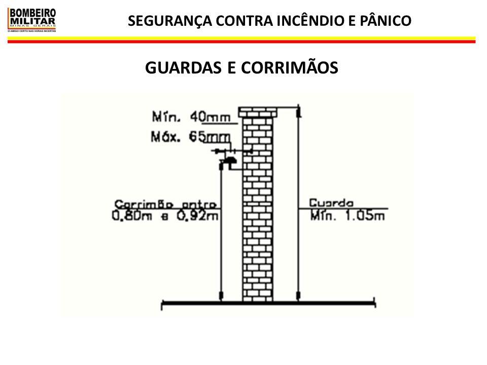 SEGURANÇA CONTRA INCÊNDIO E PÂNICO 67 GUARDAS E CORRIMÃOS