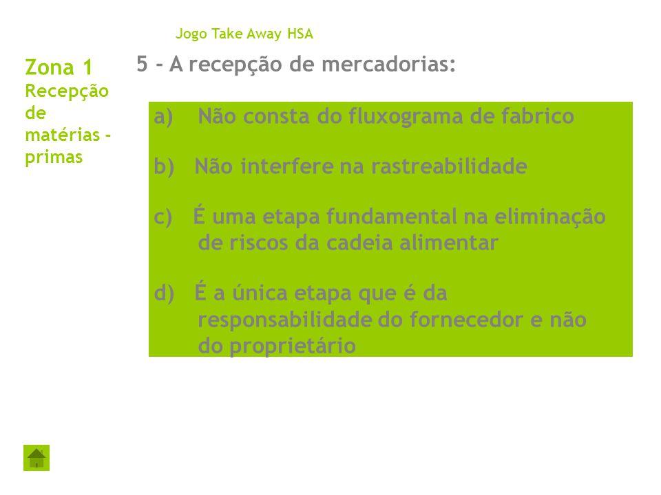 Zona 1 Recepção de matérias - primas 5 - A recepção de mercadorias: Jogo Take Away HSA a)Não consta do fluxograma de fabrico b) Não interfere na rastr