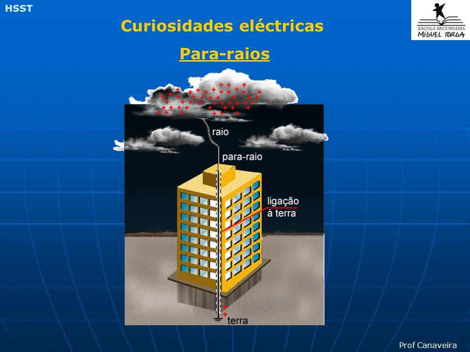 Prof Canaveira HSST Curiosidades eléctricas Os choques no Verão são mais perigosos que os de Inverno em situações normais.