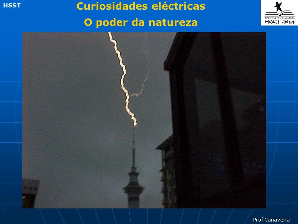 Prof Canaveira HSST Curiosidades eléctricas Para-raios