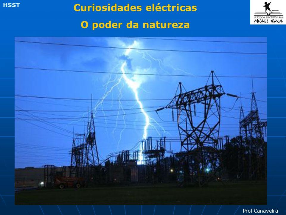 Prof Canaveira HSST Curiosidades eléctricas O poder da natureza