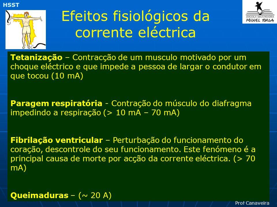Prof Canaveira HSST -Os incêndios podem ocorrer quando há um curto-circuito. isto é, quando a fase e o neutro se tocam. Normalmente há uma faísca que