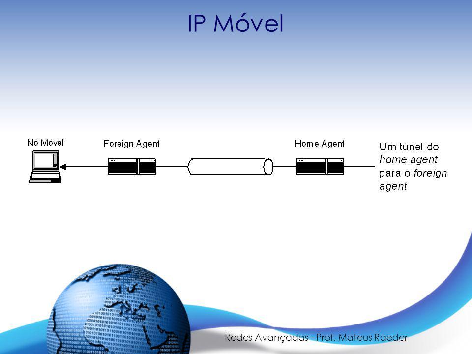 Redes Avançadas – Prof. Mateus Raeder IP Móvel