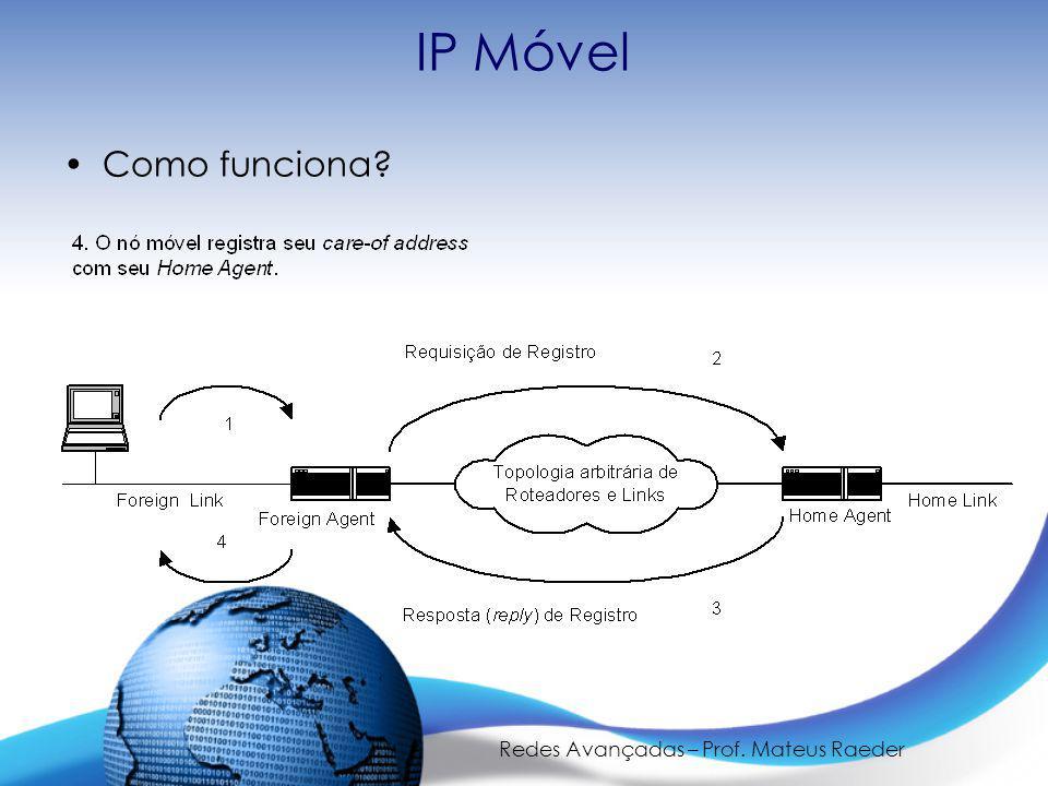 Redes Avançadas – Prof. Mateus Raeder IP Móvel Como funciona