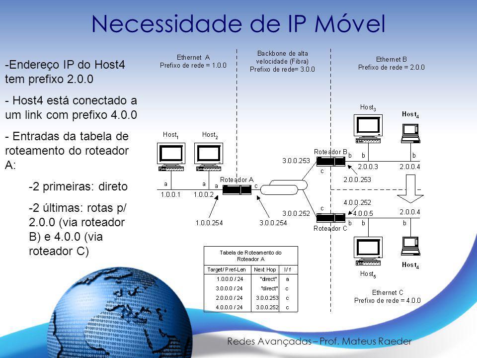 Redes Avançadas – Prof.Mateus Raeder IP Móvel Como funciona.