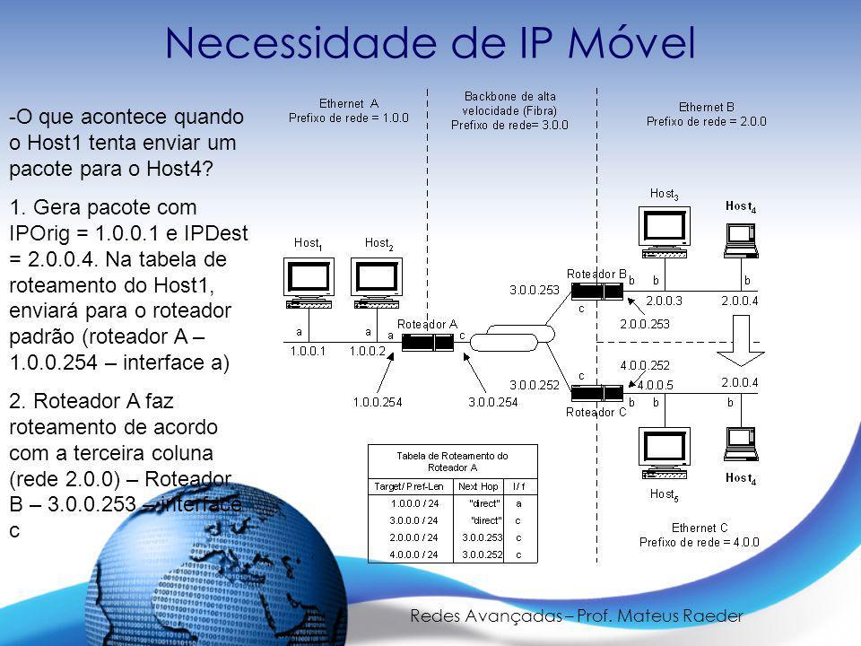 Redes Avançadas – Prof.Mateus Raeder Necessidade de IP Móvel 3.