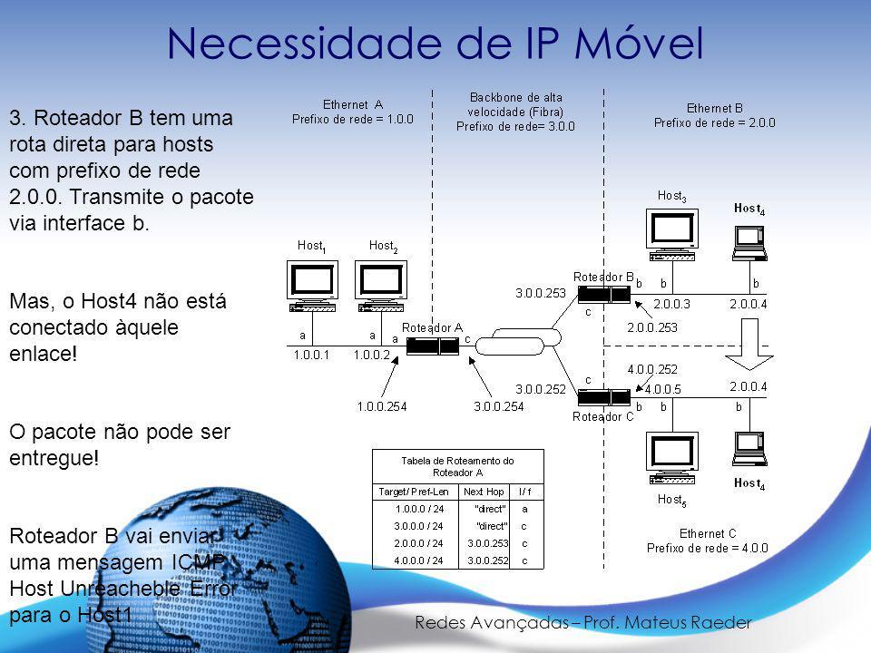 Redes Avançadas – Prof. Mateus Raeder Necessidade de IP Móvel 3.