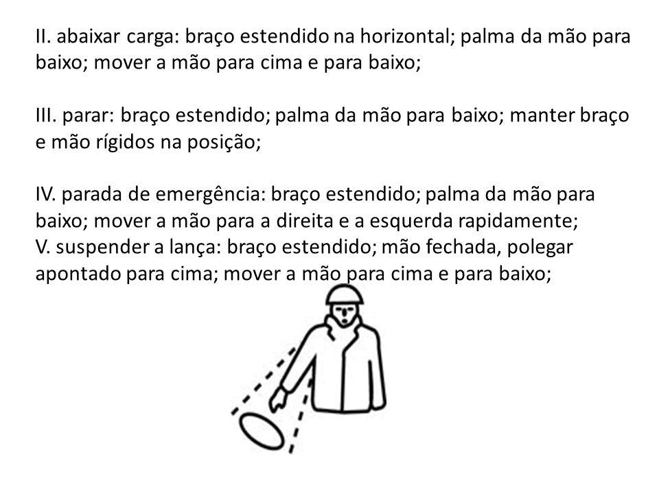 II. abaixar carga: braço estendido na horizontal; palma da mão para baixo; mover a mão para cima e para baixo; III. parar: braço estendido; palma da m
