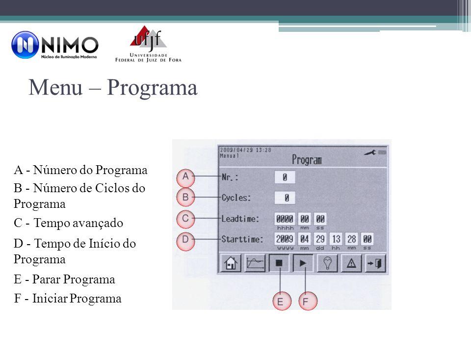 Menu – Programa A - Número do Programa B - Número de Ciclos do Programa C - Tempo avançado D - Tempo de Início do Programa E - Parar Programa F - Iniciar Programa
