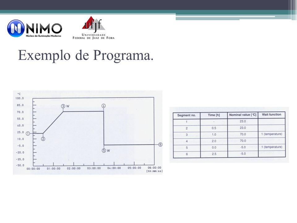 Exemplo de Programa.