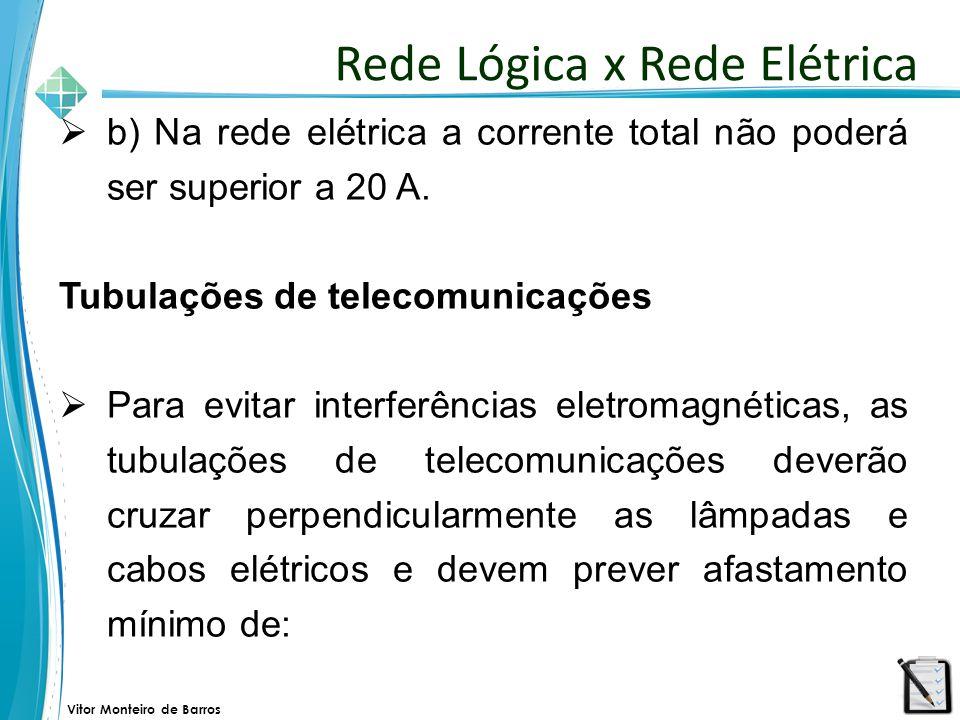 Vitor Monteiro de Barros  b) Na rede elétrica a corrente total não poderá ser superior a 20 A. Tubulações de telecomunicações  Para evitar interferê