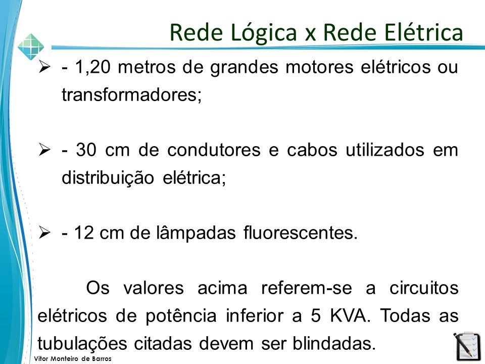Vitor Monteiro de Barros  - 1,20 metros de grandes motores elétricos ou transformadores;  - 30 cm de condutores e cabos utilizados em distribuição e