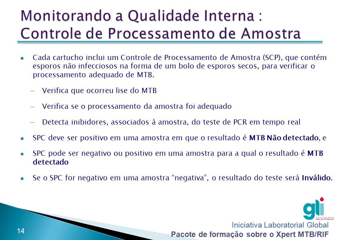Iniciativa Laboratorial Global Pacote de formação sobre o Xpert MTB/RIF -14- Cada cartucho inclui um Controle de Processamento de Amostra (SCP), que c