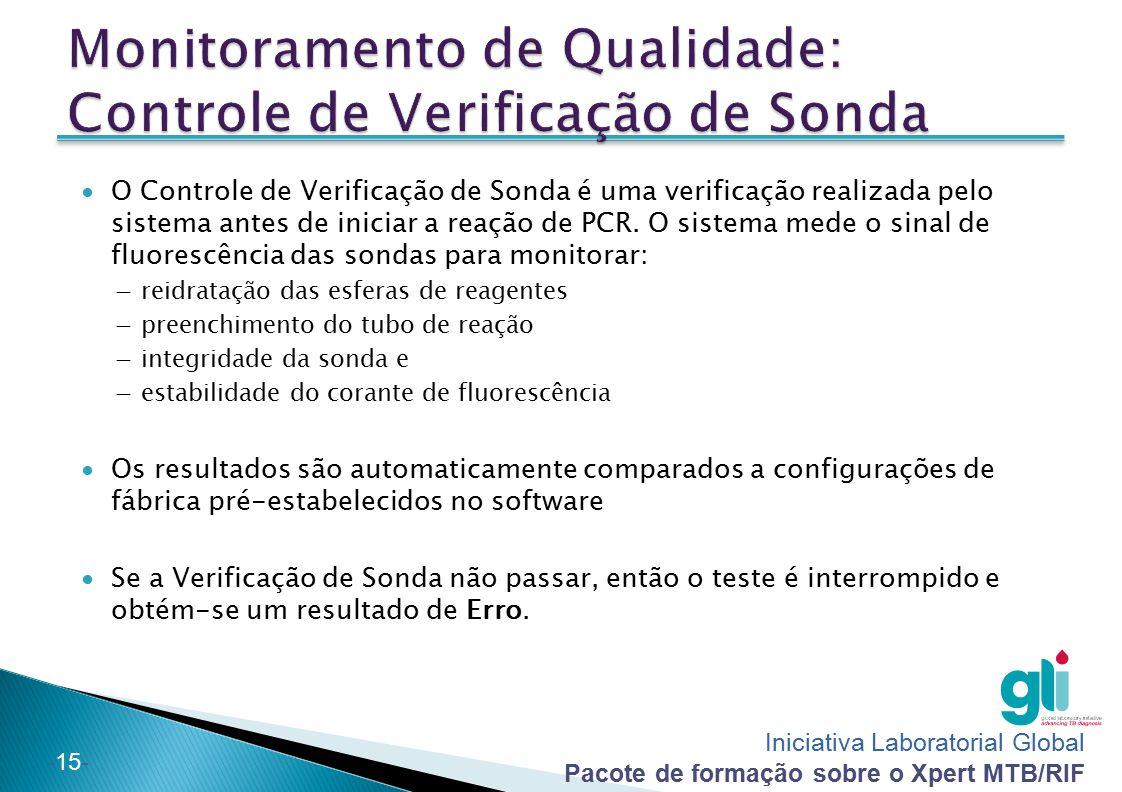 Iniciativa Laboratorial Global Pacote de formação sobre o Xpert MTB/RIF -15- ∙O Controle de Verificação de Sonda é uma verificação realizada pelo sist