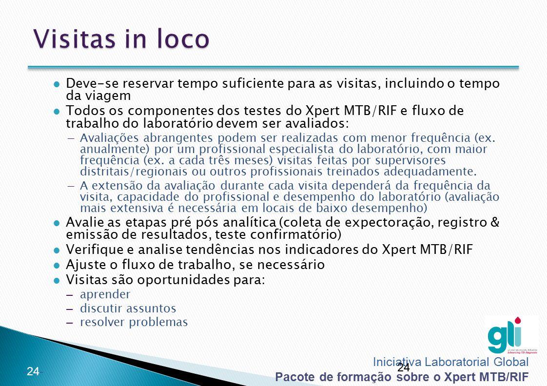 Iniciativa Laboratorial Global Pacote de formação sobre o Xpert MTB/RIF -24- ● Deve-se reservar tempo suficiente para as visitas, incluindo o tempo da
